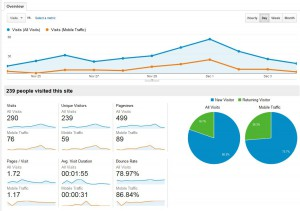 benutzerdefinierte Segmente in Google Analytics. Mobile Traffic